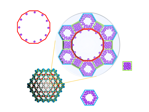 Real-Time Analysis of MOF Adsorption Behavior 이미지