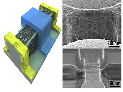An Improved Carbon Nanotube Semiconductor 이미지