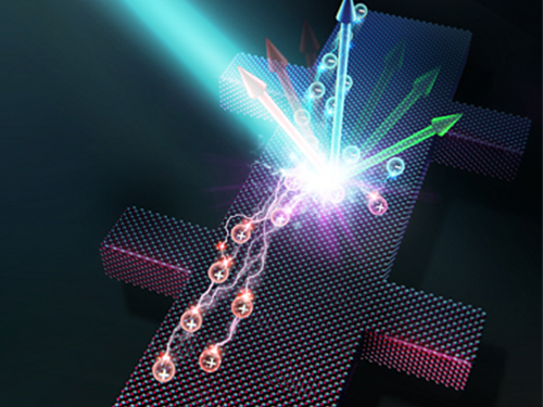 'Carrier-Resolved Photo-Hall' to Push Semiconductor Advances 이미지