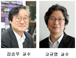 Professor Kim Seung Woo and Professor Ko Kyu Young Receive the 7th Gyeong Am Scholar Awards. 이미지