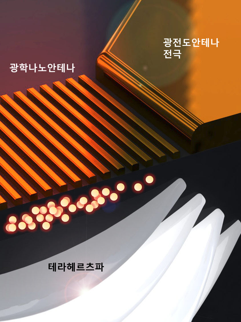 The output of terahertz waves enhanced by KAIST team 이미지