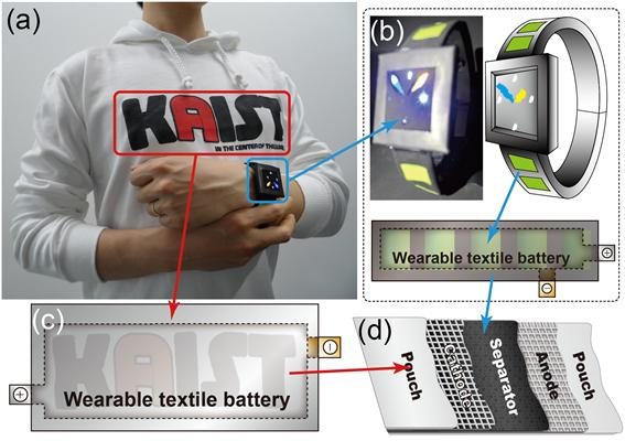 Technology Developed for Flexible, Foldable & Rechargeable Battery 이미지