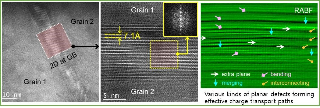 Image 1. High-resolution TEM study revealing atomic configuration of the 2D passivation layers.