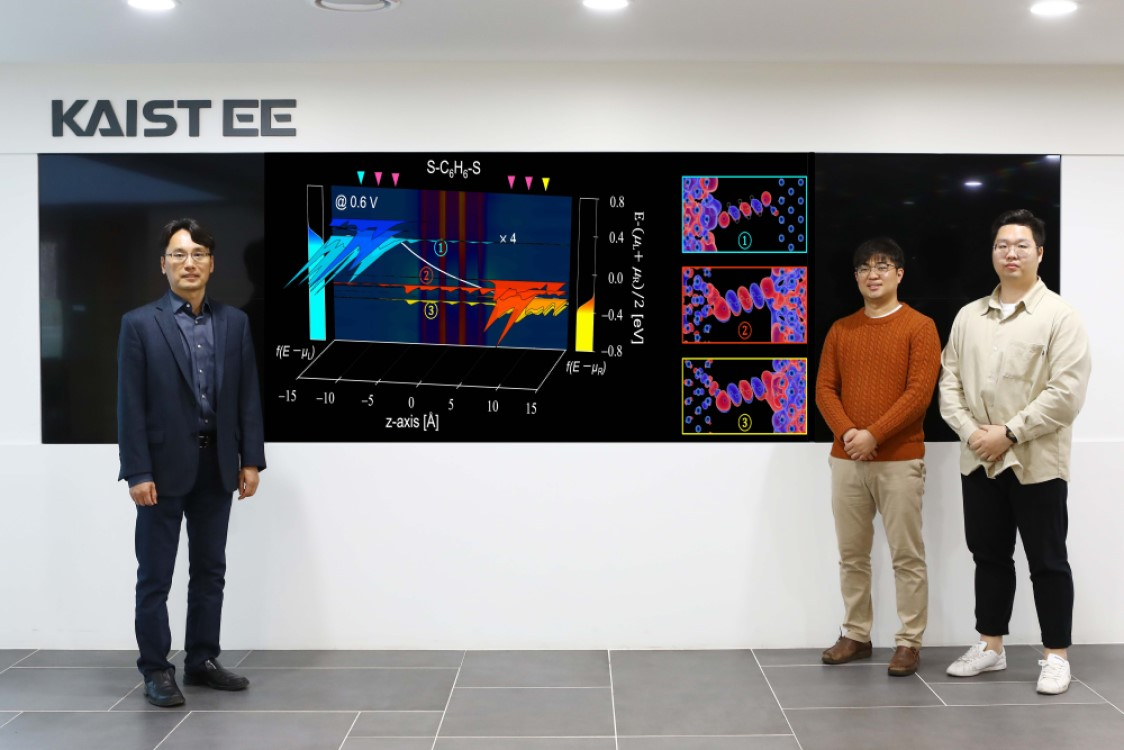 Professor Yong-Hoon Kim (left), and PhD candidates Juho Lee (center) and Hyeonwoo Yeo (right)