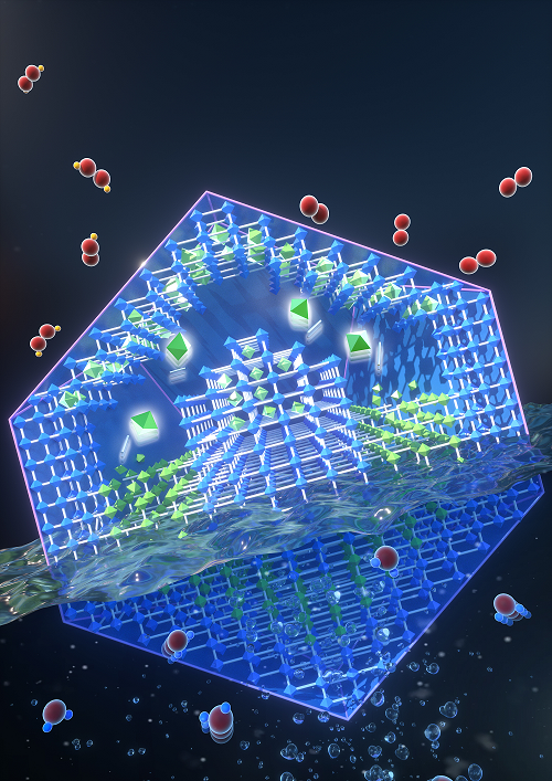 그림 2. 금속-유기 구조체로부터 생성된 촉매가 기공 내에 안정화하는 과정(개략도)