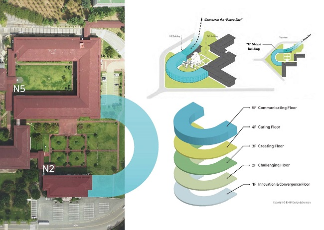 The design concept of the 50th Anniversary Memorial Building by the ID+IM Design Laboratory at KAIST.