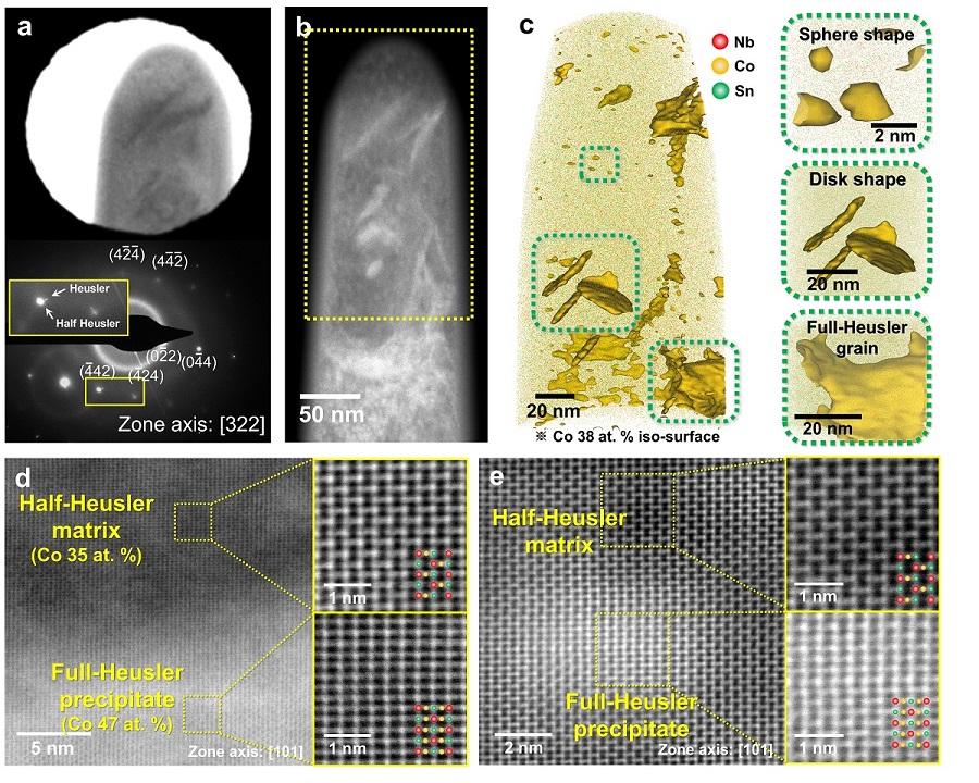 그림 2. 3차원 원자탐침현미경 (APT)과 투과전자현미경 (TEM)을 활용한 풀호이즐러 (full-Heusler) 석출물의 분석