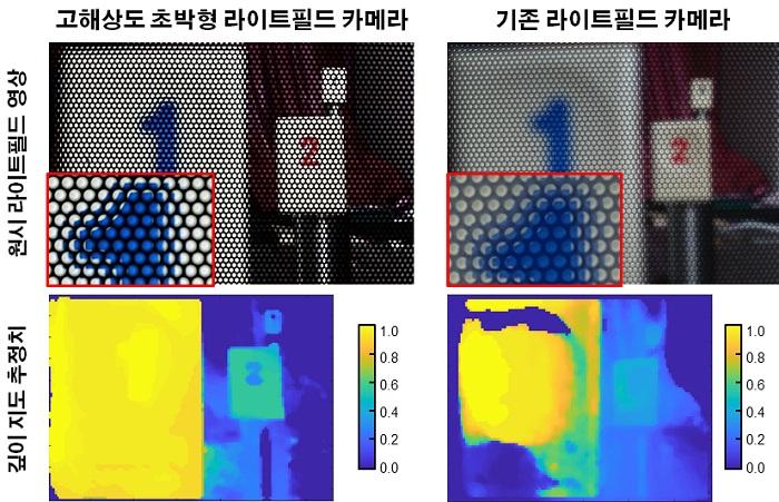 그림 3. 광흡수층 유무에 따른 라이드필드 영상과 깊이 지도