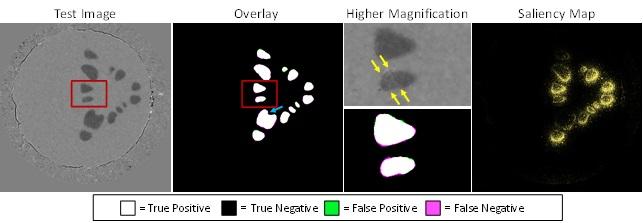 그림 1. 시뮬레이션을 활용해 훈련한 인공지능의 이미지 상 분리 결과